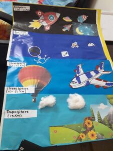 Grade 4 Geography Projects